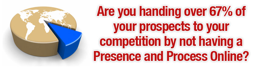 Are you handing over 67% of your prospects to the competition...